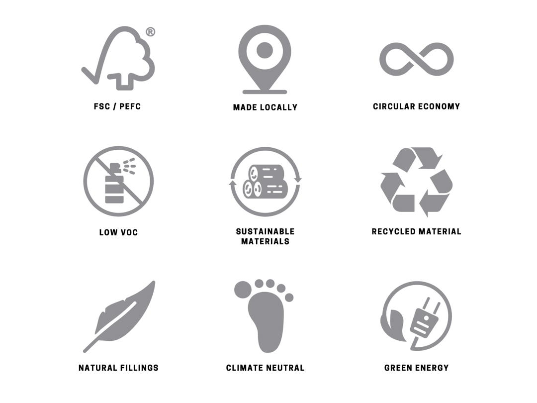 Responsible Materials & Processes